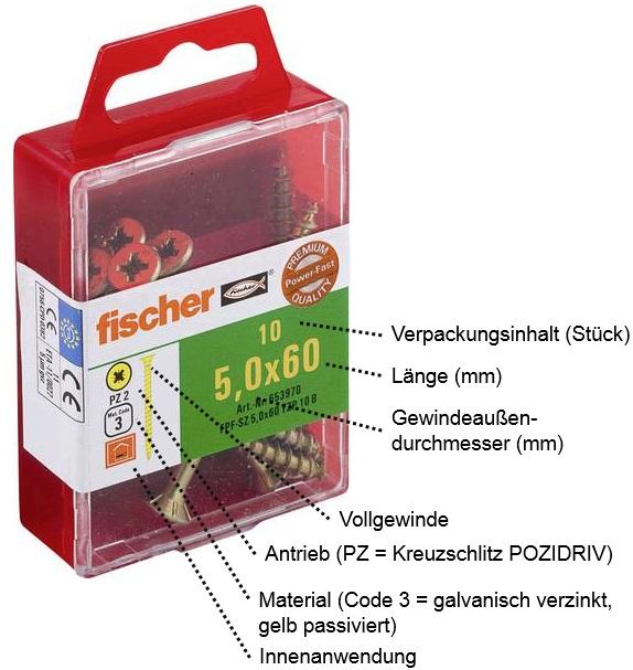 Verpackungsinformationen bei Fischer-Schrauben