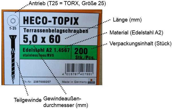 Verpackungsinformationen bei HECO-Schrauben