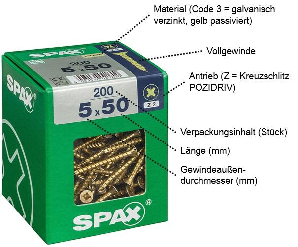 Verpackungsinformationen bei SPAX-Schrauben